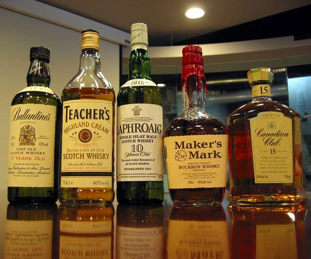 Whiskey Styles